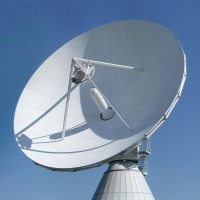 Telecom Division